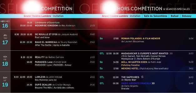 Cannes 2012 : Liste de la Programmation