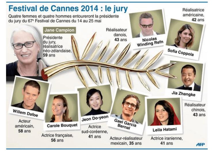 jury du festival de cannes