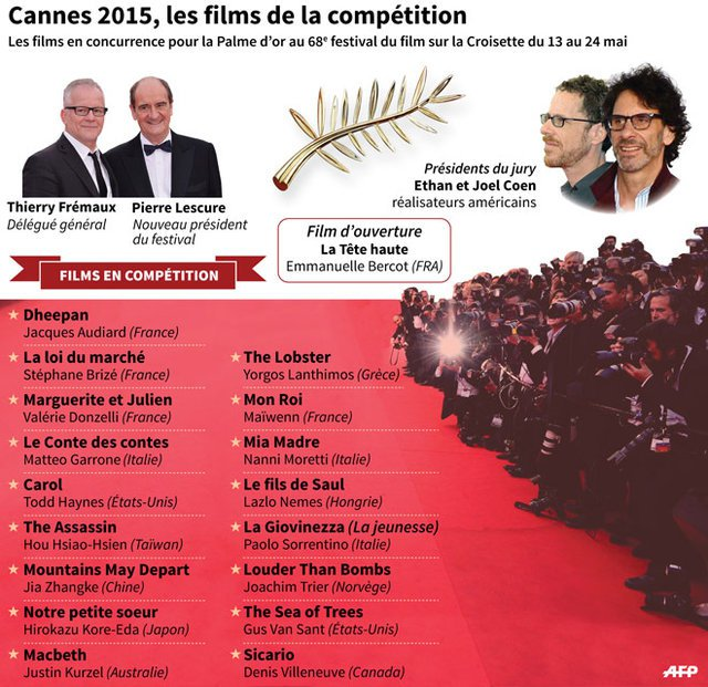 Cannes 2015 Official